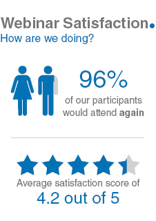 Webinar satisfaction infographic
